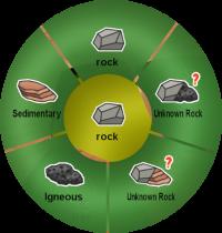Kodu Rocks