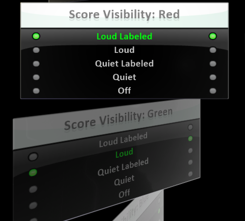 Score Visibility: Red
